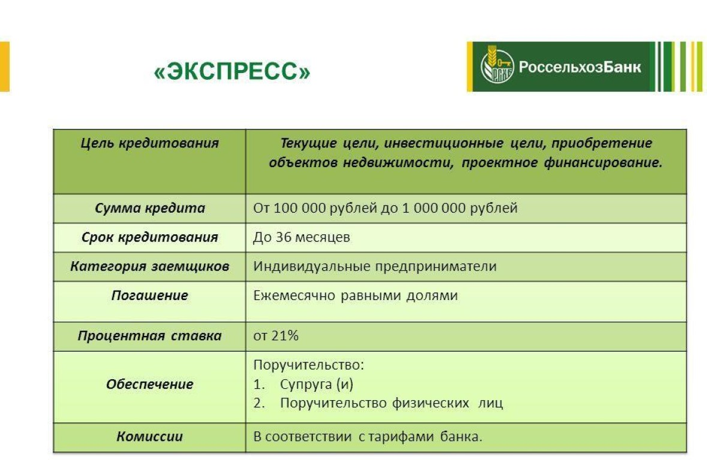 Купить справку 2 ндфл Северная 6-я линия справку из банка Черемушкинский проезд