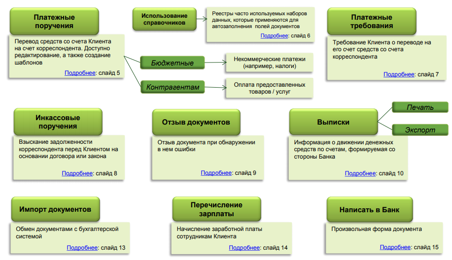 Россельхоз онлайн банк регистрация