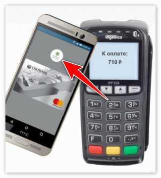 как разблокировать кредитную карту сбербанка electron