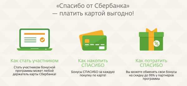 Оформив карту и совершая покупки на сумму более рублей, вы получаете шанс выиграть 1 рублей на счет вашей карты мир.
