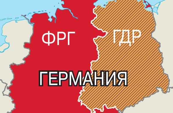Крым Россия ГДР ФРГ Германия